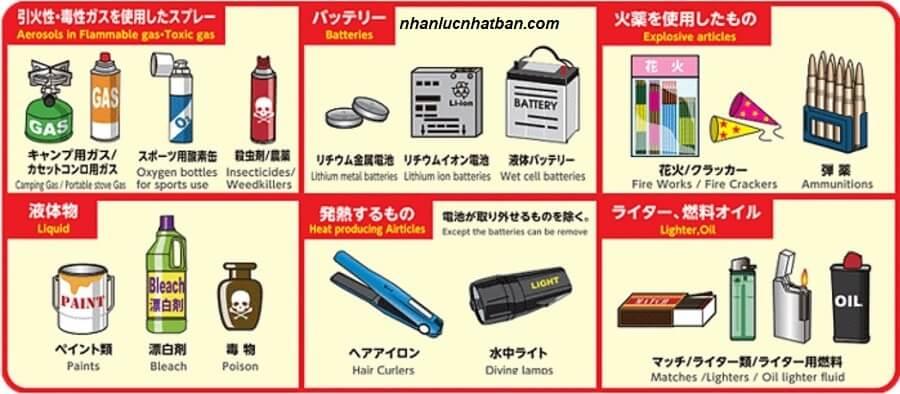 Hành lý bị cấm mang lên máy bay sang Nhật